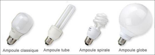 Différentes lampes